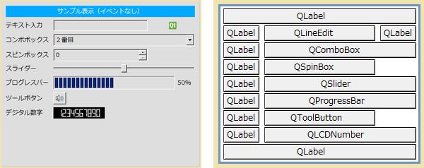 Qt(キュート)プログラム実行まで[サンプル(後編)]